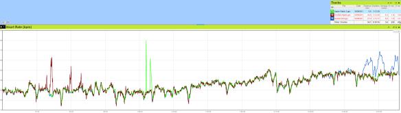 lsd-hr-chart